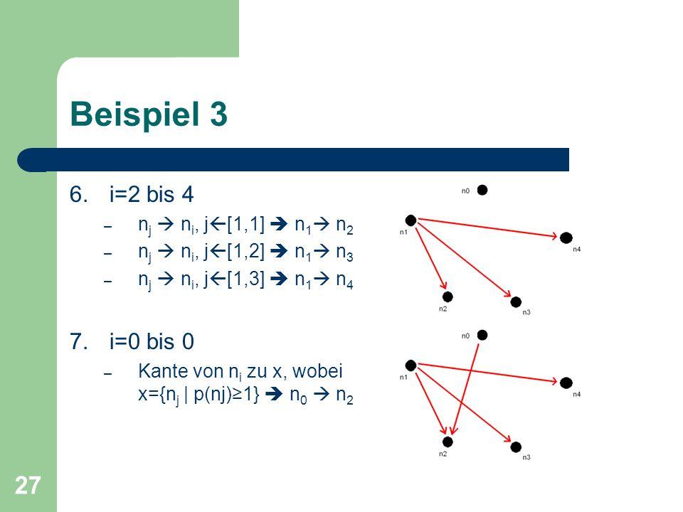 Beispiel 3 6. i=2 bis 4 7. i=0 bis 0 nj  ni, j[1,1]  n1 n2